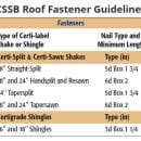 roofguidelines